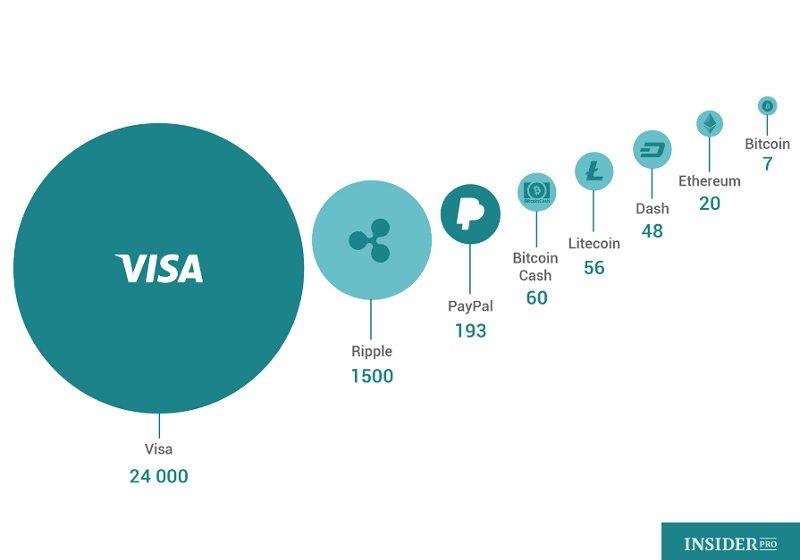 diagramă criptomonedă litecoin volumul tranzacționării btc